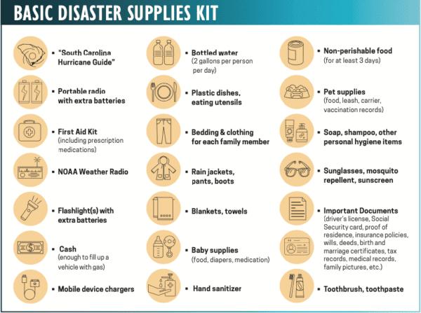 List of supplies for a basic disaster
